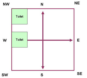 Bathroom and toilets for positive energy and health for Bathroom in southwest corner vastu